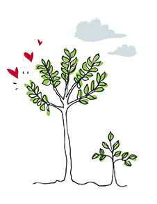 克蘭詩運用植物讓肌膚煥發光采。