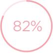 82%雙眸更有神采